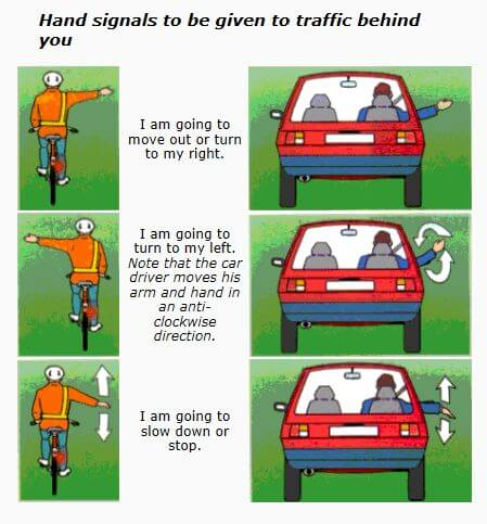 Hand signals on road